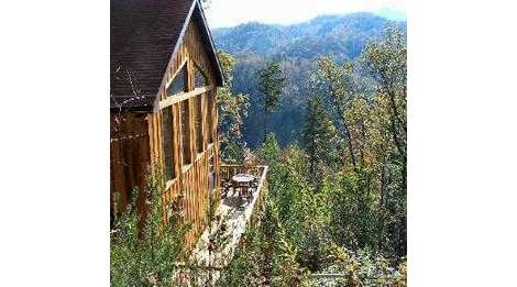 Book Your Stay At Pigeon Forge Cabins Amp Resorts Llc
